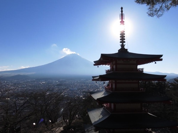 Fuji Five Lakes Area Day Tour